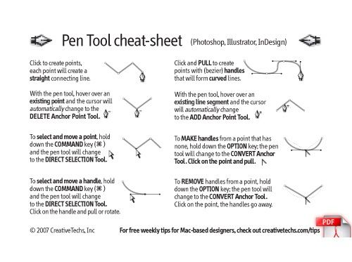Comprehensive Guides For Mastering The Pen Tool
