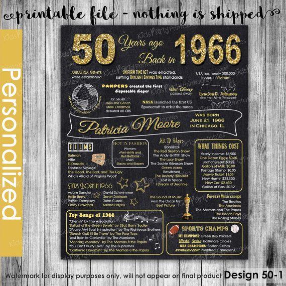 50th Birthday Gift for Women, 50th Birthday Chalkboard