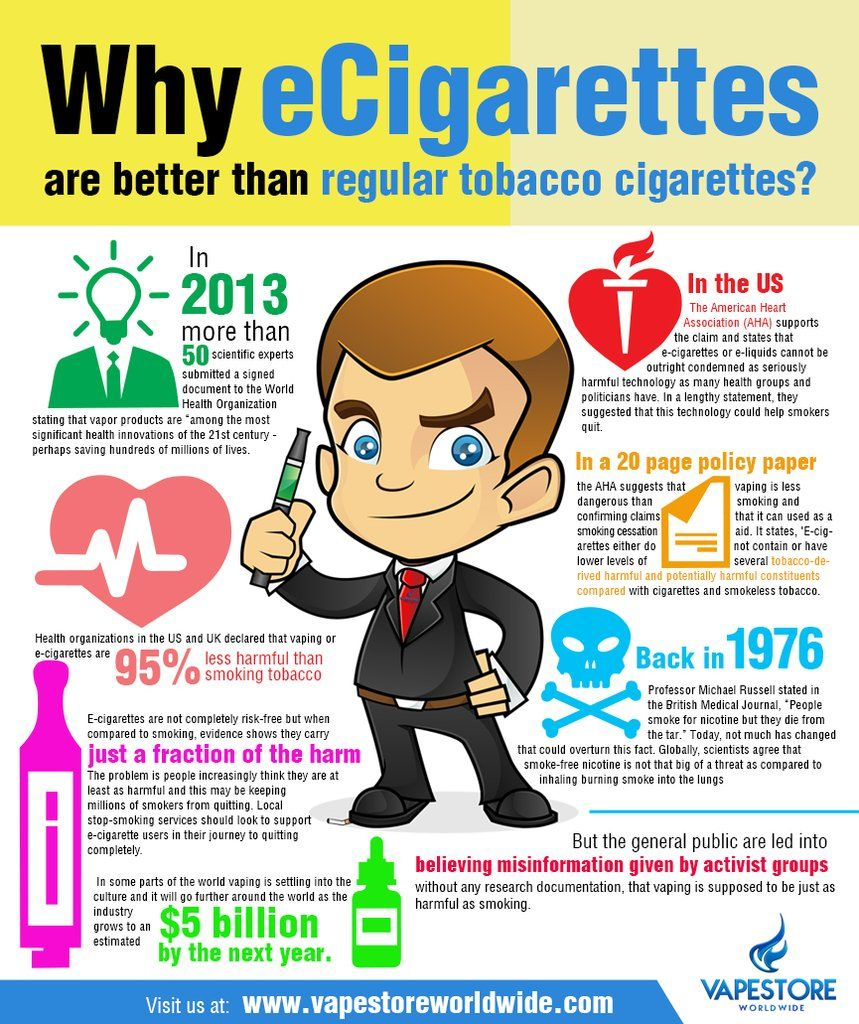 Why eCigarettes are Better Than Regular Tobacco Cigaretted