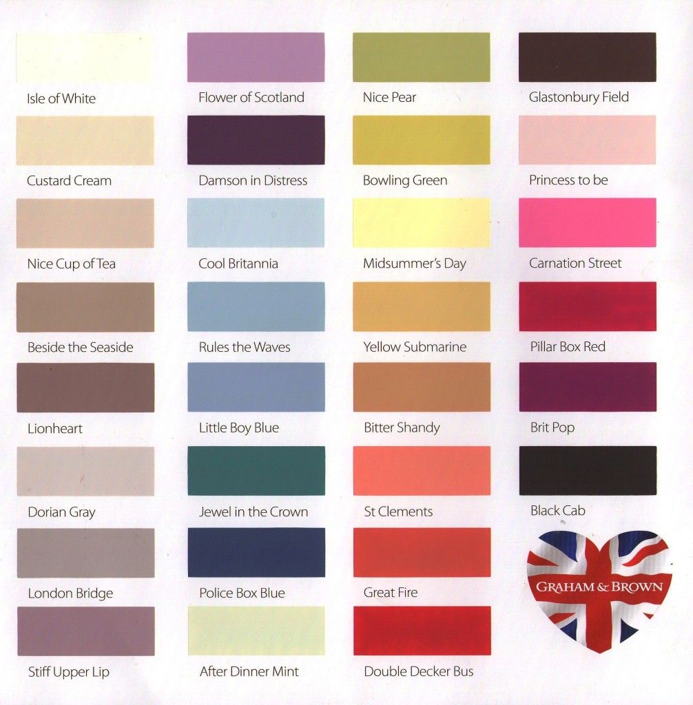 """Graham & Brown's """"Colors That Made Britain Great"""" Paint"""
