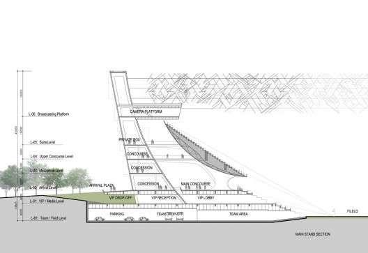 Ribbed Arenas Stadium Architecture Stadium Design Architecture