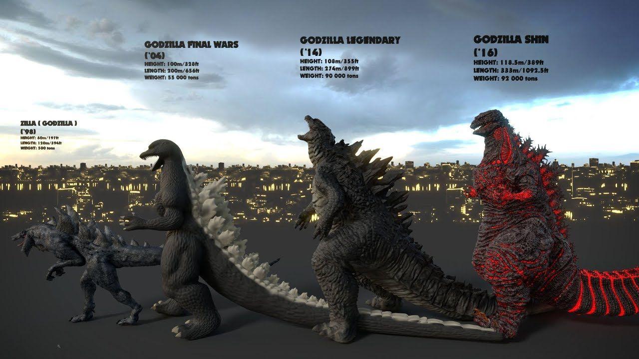 Evolution Of Godzilla Size Comparison Godzilla Godzilla Wallpaper Kaiju Size Chart