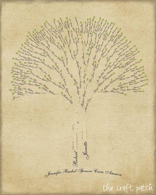 The Craft Patch Family Tree Art Family Tree Csaldfa Pinterest