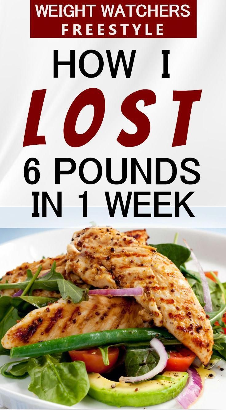 If you just joined Weight Watchers and don't know where to begin with eating healthy to lose weight, I got you covered.  Here's the exact healthy meal plan I followed to lose 6 pounds in one week - that's almost losing a pound a day.  And I'm still going strong - and so will you! #ww #weightwatchers #smartpoints #healthy #HealthyDietPlanToLoseWeightFast