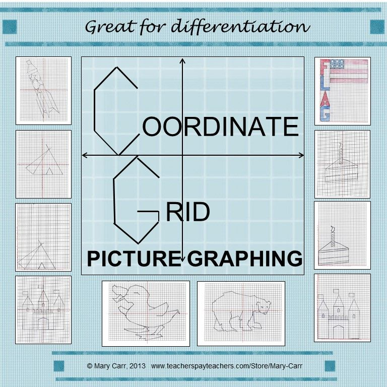 Materials For Nine Different Unique Pictures To Plot On The Coordinate Grid Some Are Written For One Qu Elementary School Math Sixth Grade Math Math Integers