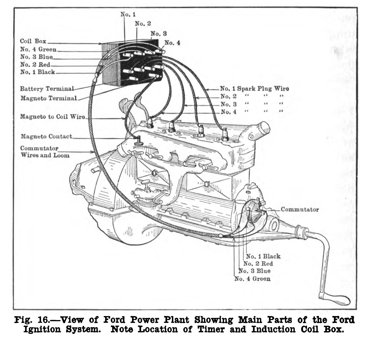 Ford Model A Ignition Wiring Diagram 9v Battery 1917 T Car Figure 16 Pinterest