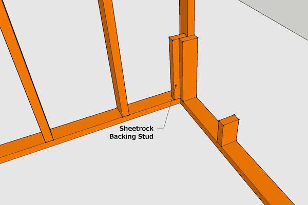 Framing Corner Basement Basement Pinterest Basements