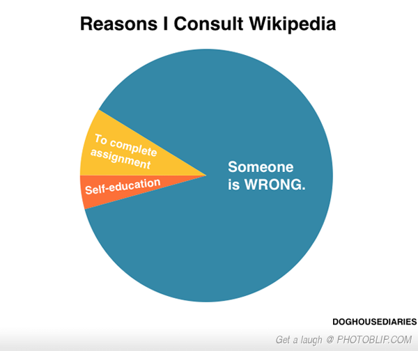http://www.photoblip.com/pictures/70441/reasons-i-consult-wikipedia.html