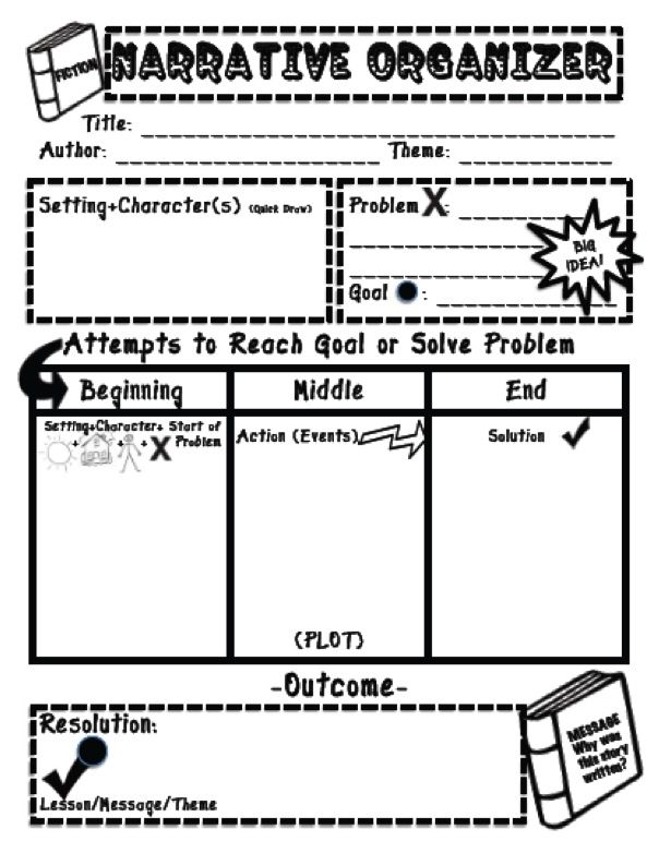 Working 4 the Classroom: Story Telling...Organizing Narrative Text  (Anchor Chart + Student Printable)