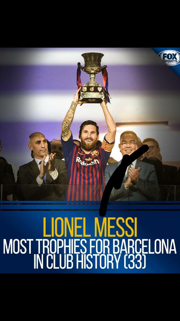 Pin by Chuck Solomon on Soccer Lionel messi, Messi, Leo