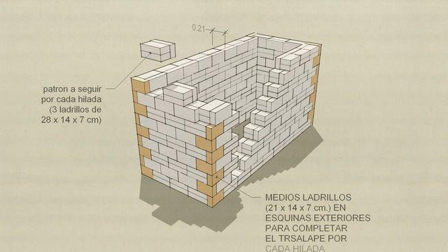 Muro Tipo Capuchino - 3D Warehouse