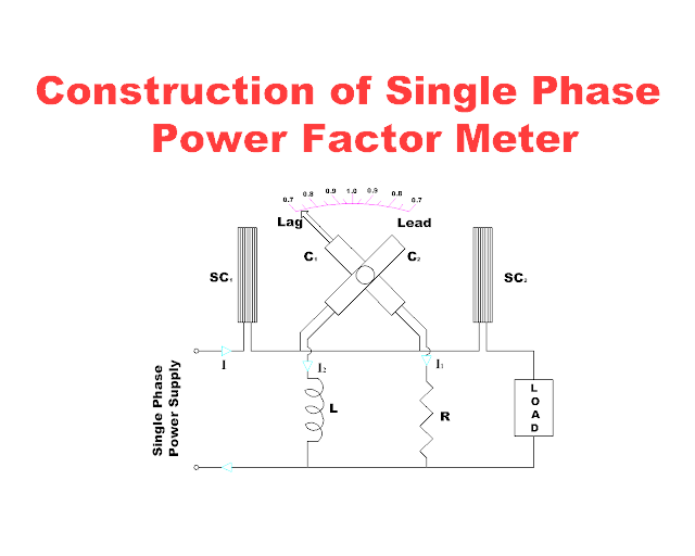 Single Phase And Three Phase Electrodynamic Electrodynamometer Type Power Fac Electrical Engineering Humor Electrical Engineering Projects Engineering Quotes