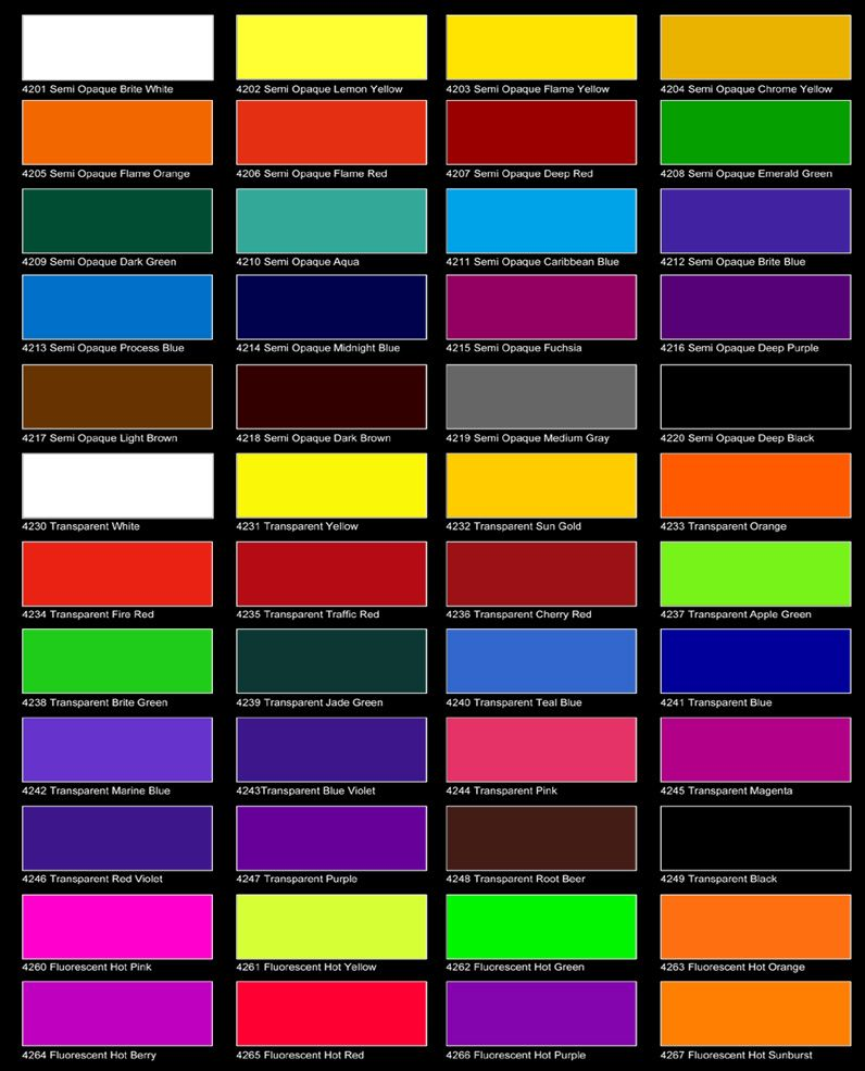 P Primary Colour S Secondary Colour T Tertiary Colour