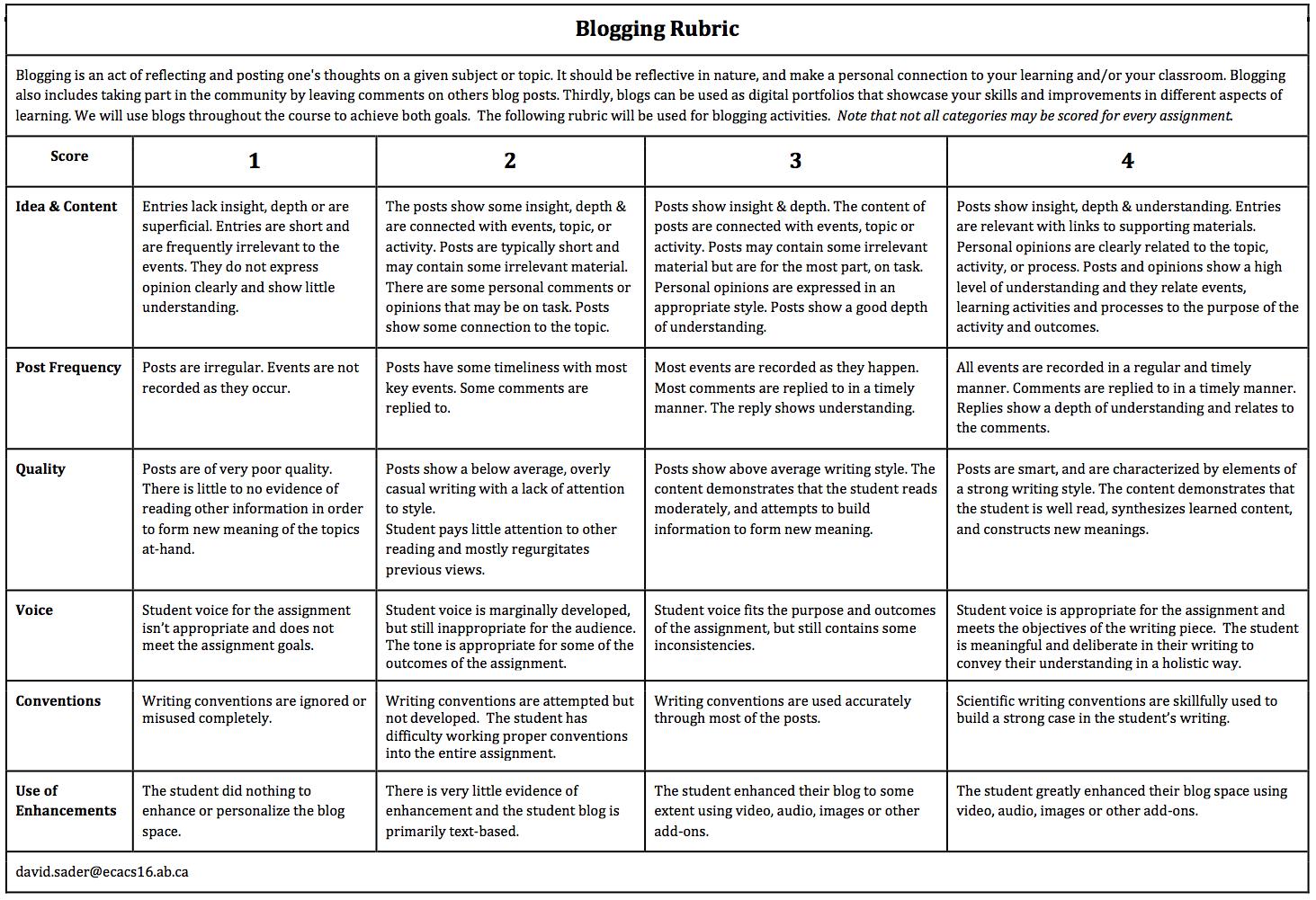 Alternating method essay