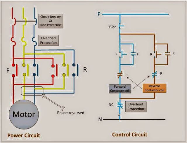 Power & Control Circuit for Forward and Reverse Motor Info