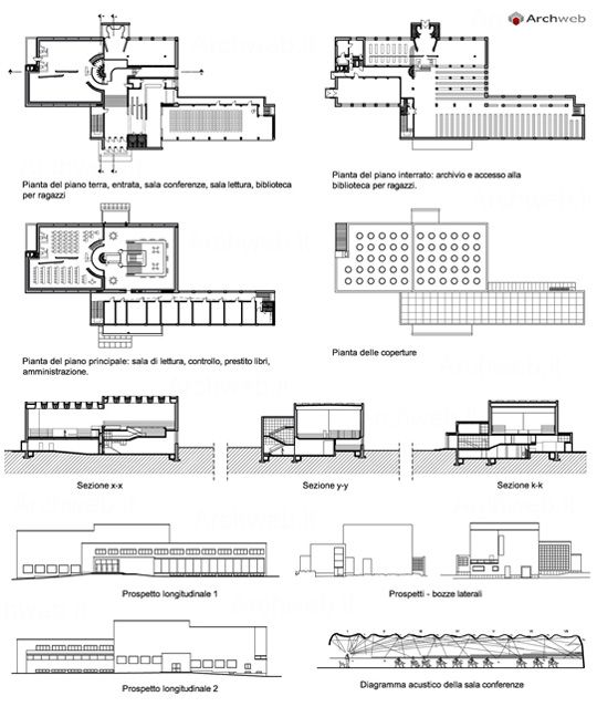 Viipuri library vyborg competition 1927 construction for Archweb piante