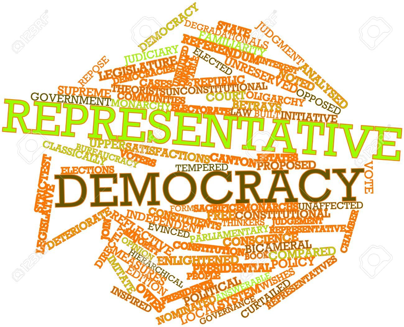 Representative Democracy Is A System Of Government In Which All Eligible Citizens Vote On