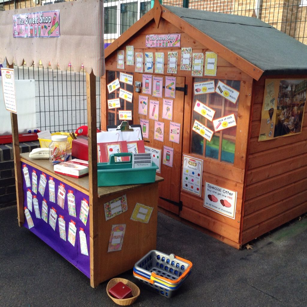 Outdoor Area Sweet Shop To Tie In With Hansel And Gretel Outdoor Learning Spaces Outdoor Classroom Role Play Areas