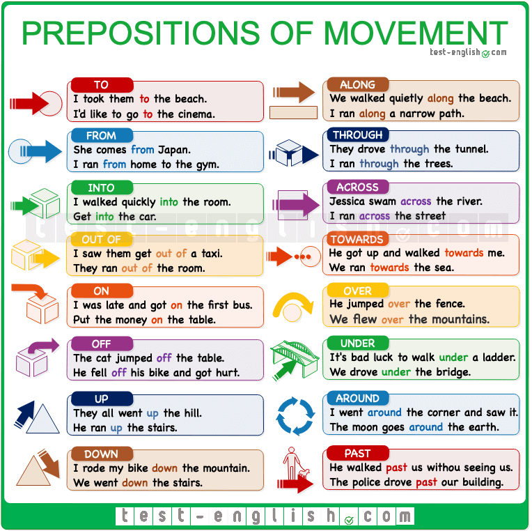 English Grammar Worksheet, Prepositions of Time at, in