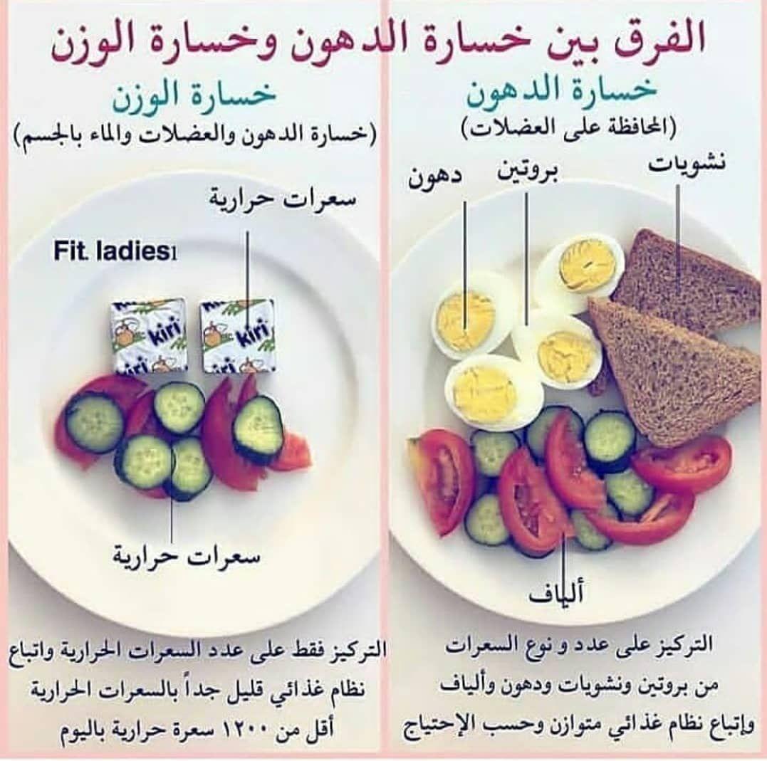 الرشاقة صحة وجمال وثقه لا تضيعى احلى سنين عمرك بلانتظار للطلب دايركت او واتساب 0096657182 Health Fitness Food Health Fitness Nutrition Health Facts Food