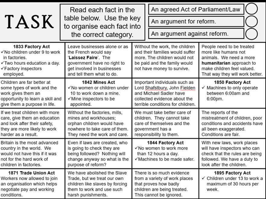 Ks3 The Industrial Revolution Arguments For Against Reforming