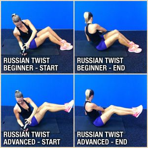Day 3. Exercise 3.2. Russian twists. Sets of 20, 15 and 10 ...