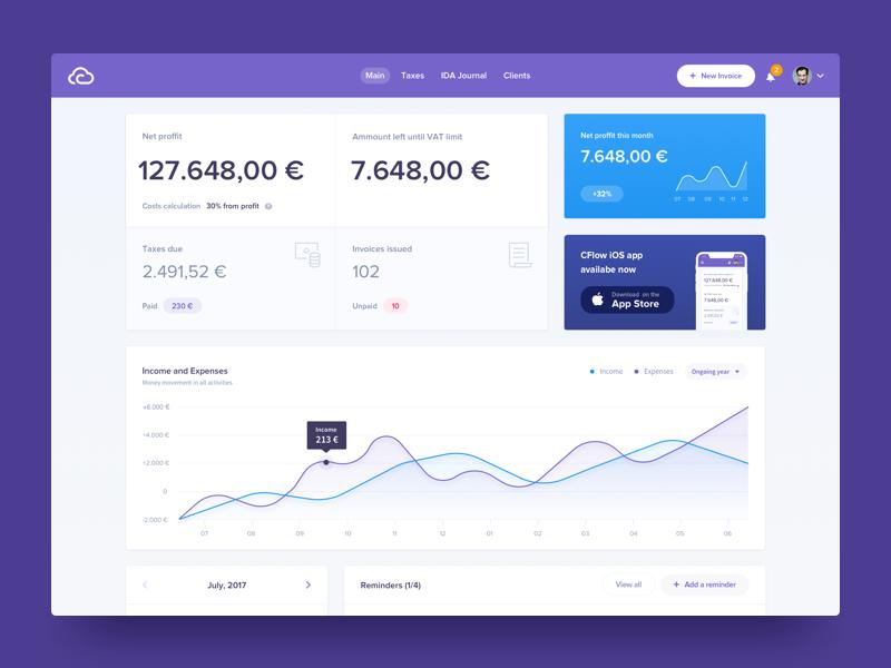 欣赏 Cflow Dashboard Ui作业网 In 2020 Dashboard Design Web Design Dashboard