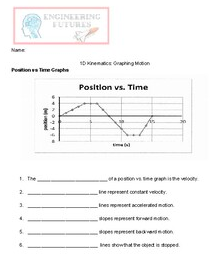 Worksheet Graphing Motion Graphs