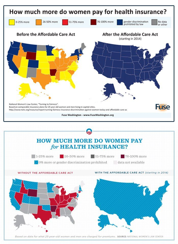 How Much More Do Women Pay For Health Insurance Source Fuse