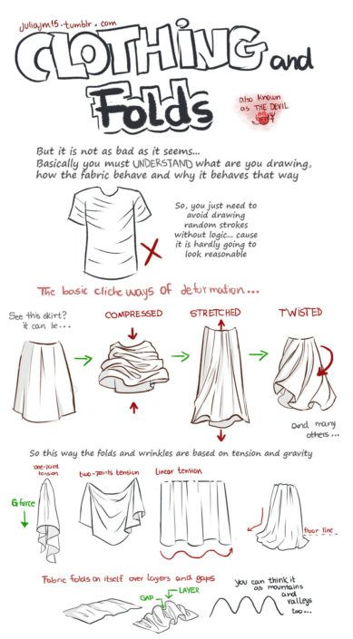 Clothing and folds tutorial by JuliaJM15 #clothesdrawing
