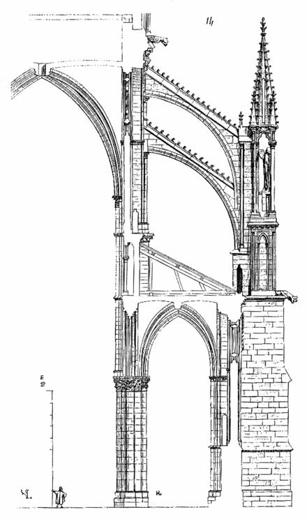 Cath drale for Dictionnaire architecture et construction