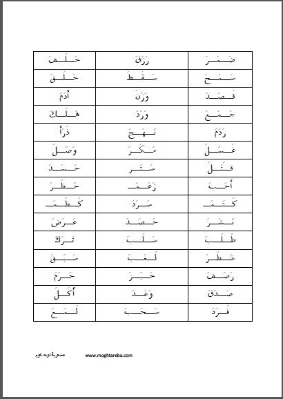 بعد ما إنتهينا من الحروف كلها بحركة الفتح نعلم الطفل بدايات القراءة هنـــــا يمكنكم تحميل Learning Arabic Graphic Design Background Templates Creative Writing