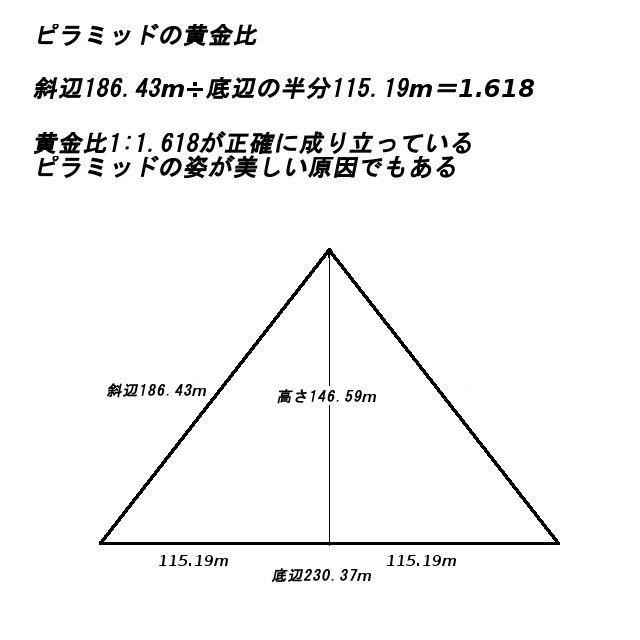 ピラミッドの数学 黄金比とパイ』   数学, ピラミッド, 黄金比