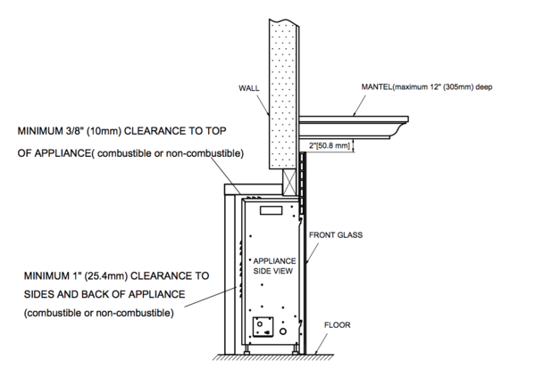 How To Install An Electric Fireplace Insert Electric Fireplace