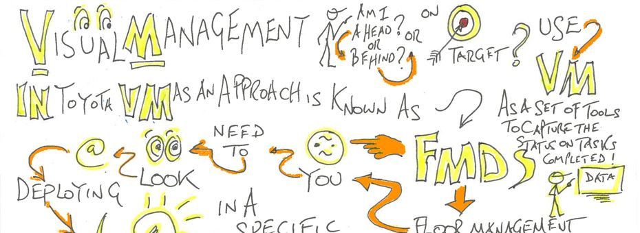 """""""Implementing visual management (VM) is a cornerstone of any lean transformation,"""" writes Andrew Quibell. """"And few companies know that better than Toyota."""" In this first of two sketches on visual management at Toyota, Andrew illustrates the fundamentals of the process as Toyota practices itself and teaches its suppliers."""