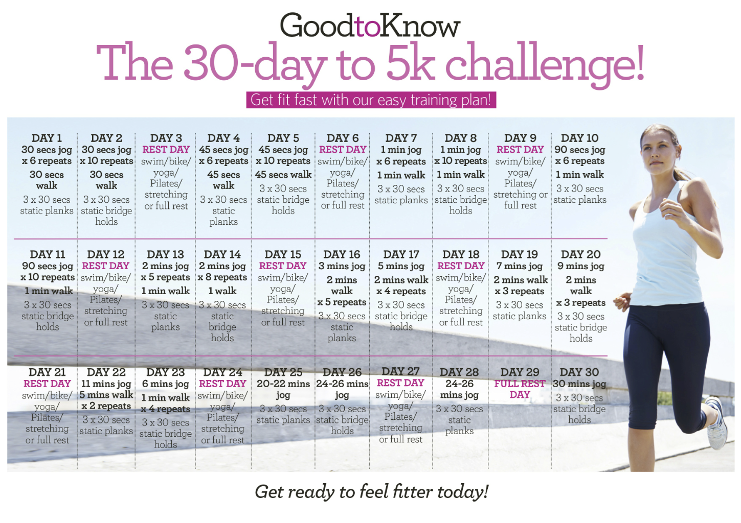 Lose weight 90 day challenge picture 4