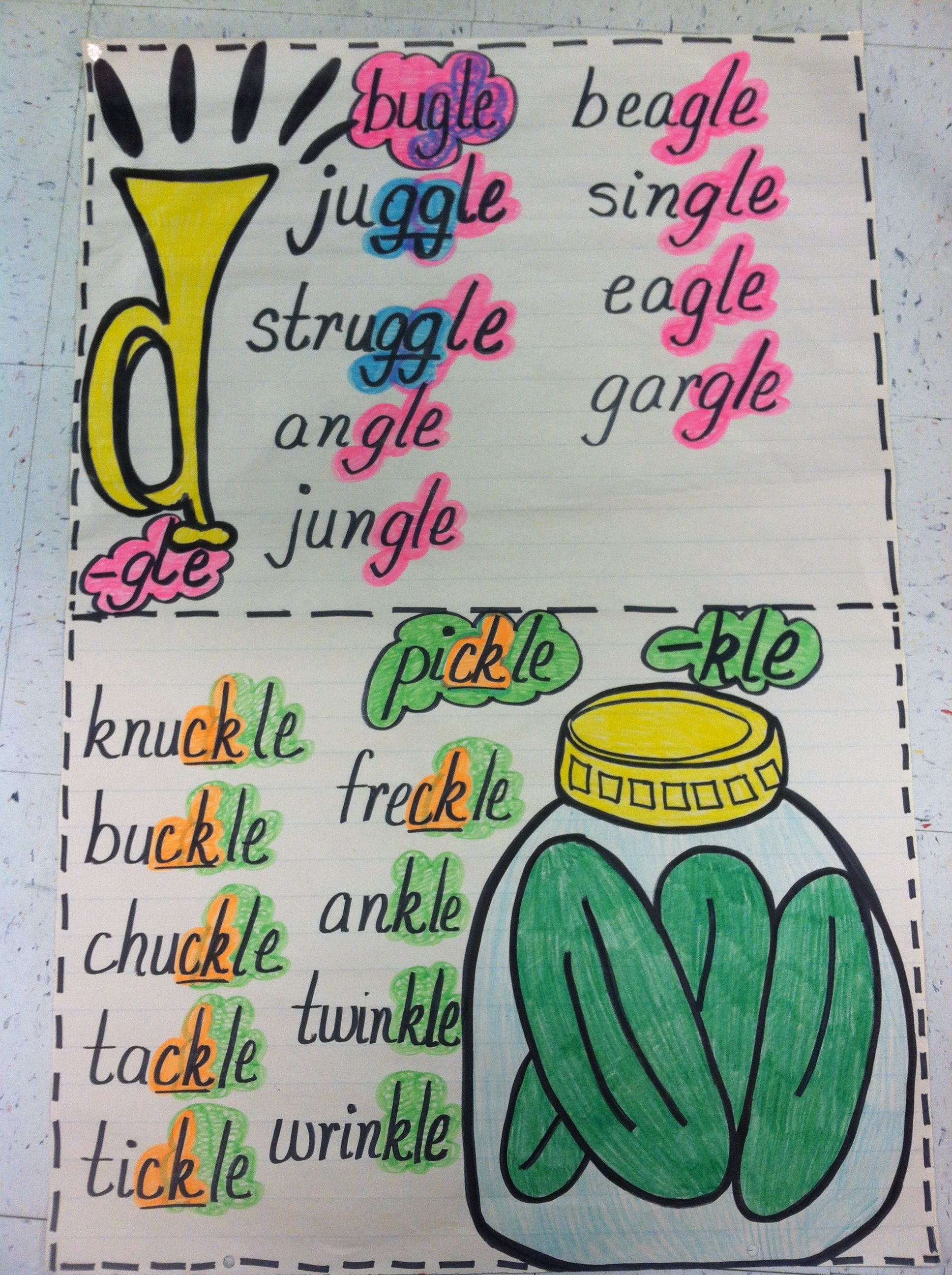Final Le Syllables Gle Kle Word Study Anchor Chart