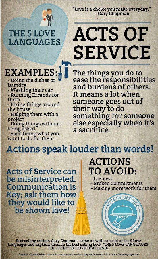 Image result for acts of service love language