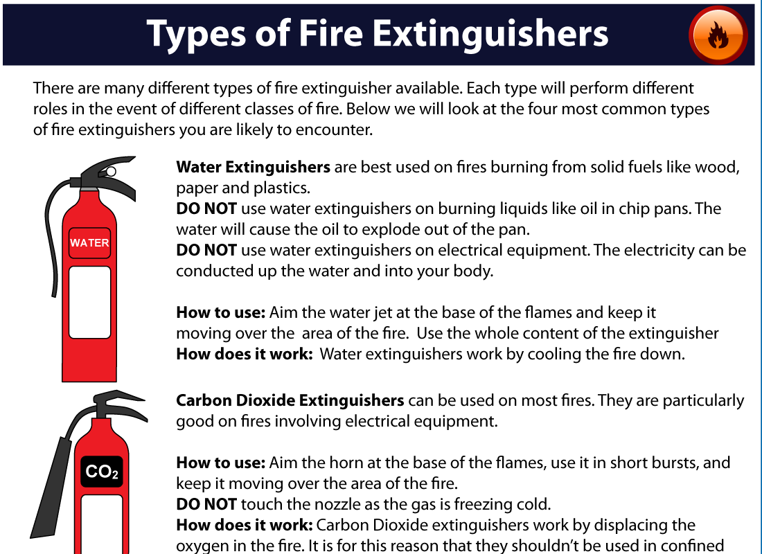 worksheet Fire Extinguisher Worksheet esky types of fire extinguishers free download safety on the a collection resources to help businesses such as presented in chart and fir
