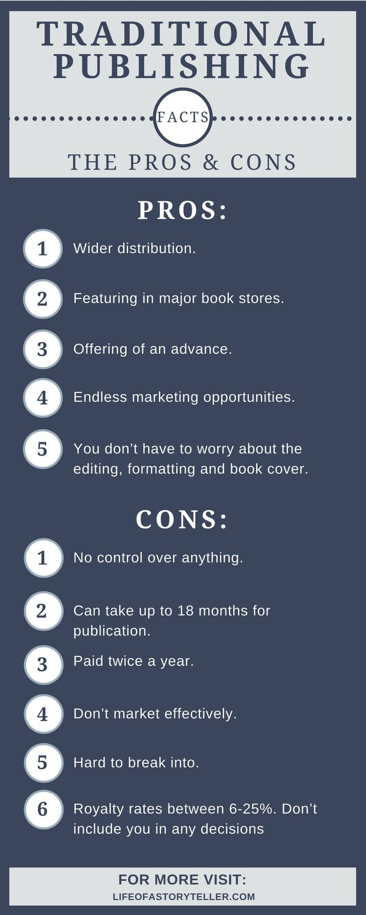 Term Paper Essay Selfpublishing Vs Traditional Publishing  Life Of A Storyteller Argumentative Essay Examples For High School also How To Write A Thesis Sentence For An Essay Selfpublishing Vs Traditional Publishing  Writing  Self  Thesis Examples In Essays