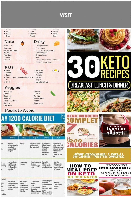 1200 Calorie Ketogenic Diet Macros