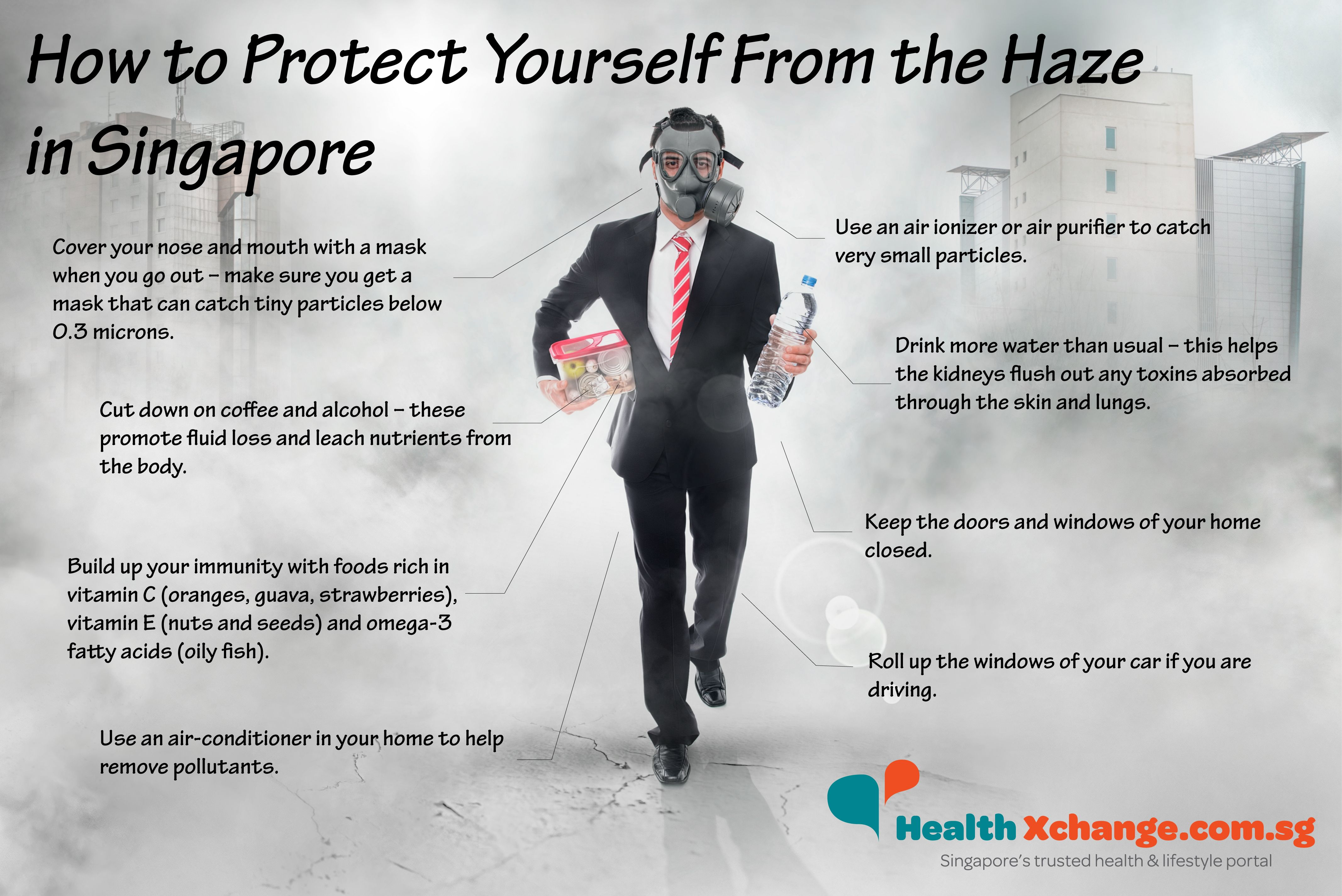 Advice on How to Protect Yourself From the Haze as it