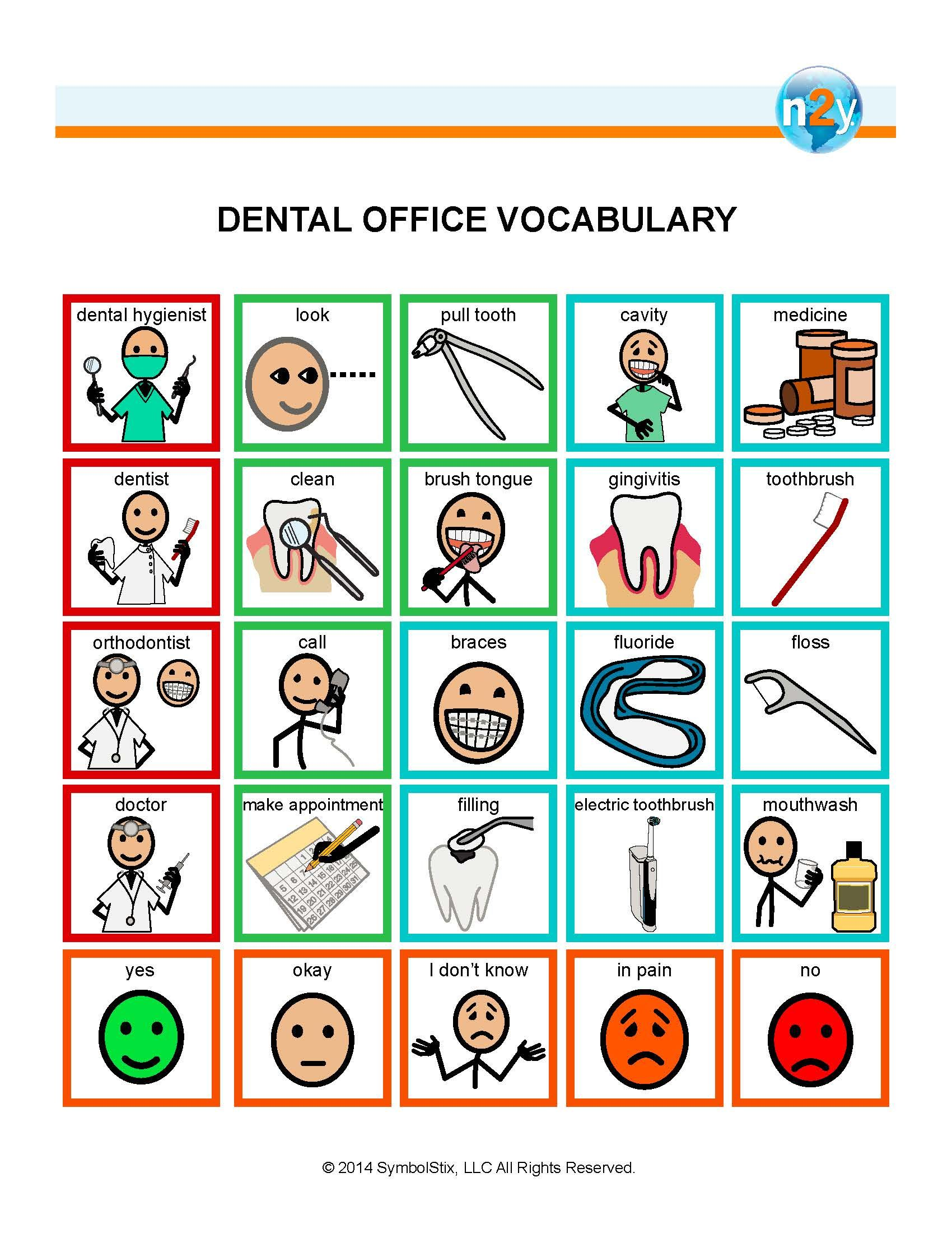 Dental Office Vocabulary For Better Understanding And