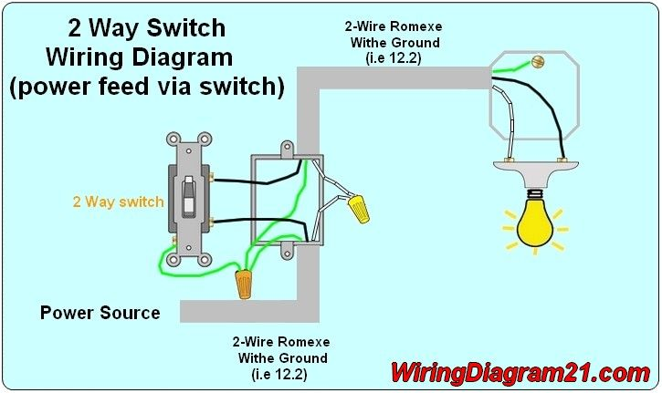 2 Way Light Switch Wiring Diagram With Power Feed Via
