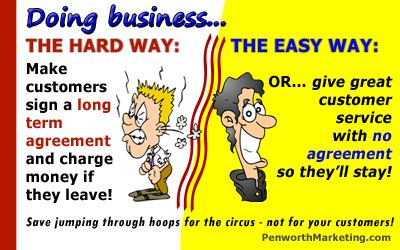 Doing Business The Hard Way And The Easy Way Either Make