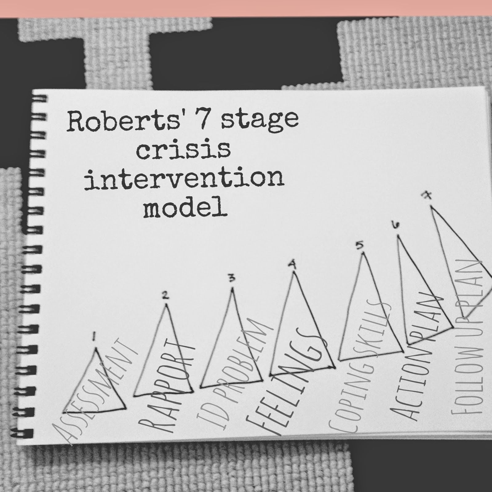 defining and understanding crisis intervention social work essay Sample of future trends in crisis intervention essay (you can also order custom written future trends in crisis intervention essay.