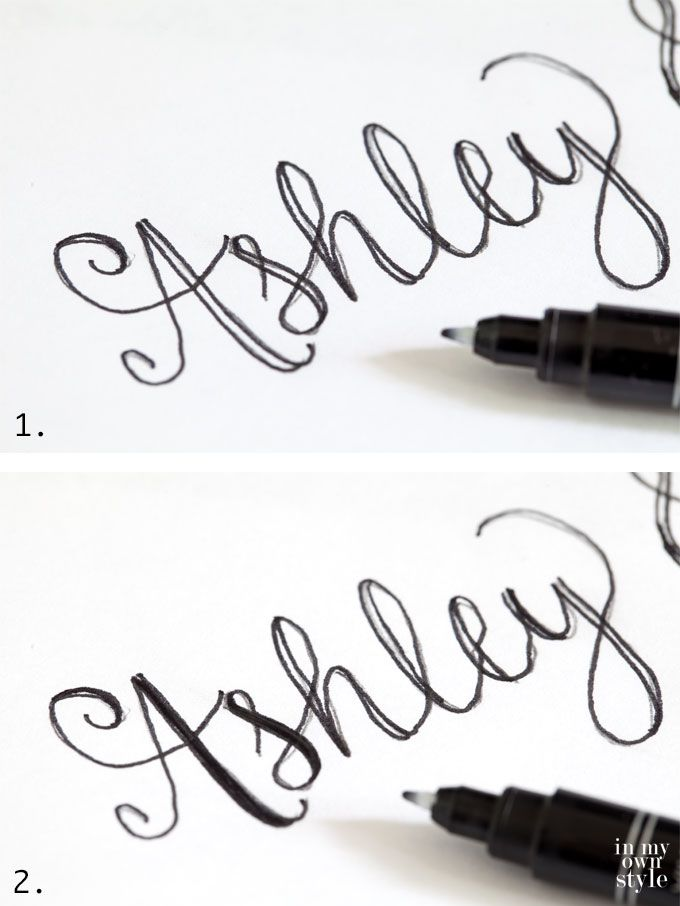 How would you write these in your own words?