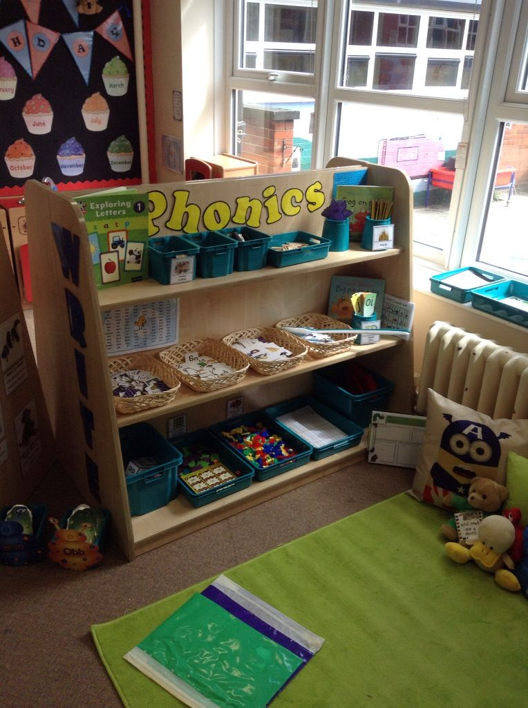 Classroom Ideas Year 1 ~ Phonics area my year continuous provision environment