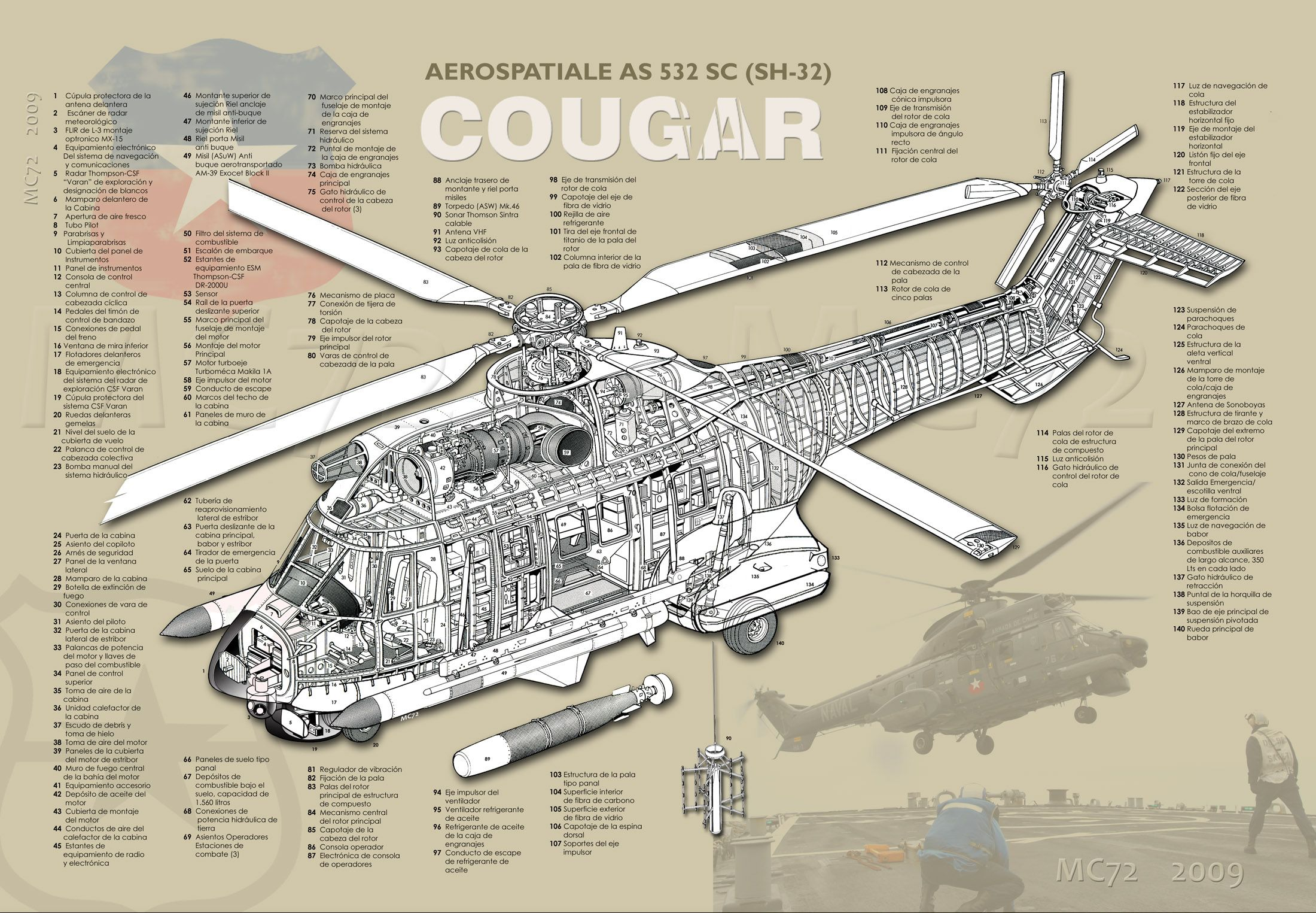 1/32 Eurocopter AS 532 U2 Cougar, Revell Puma Helicopter Conversion ...
