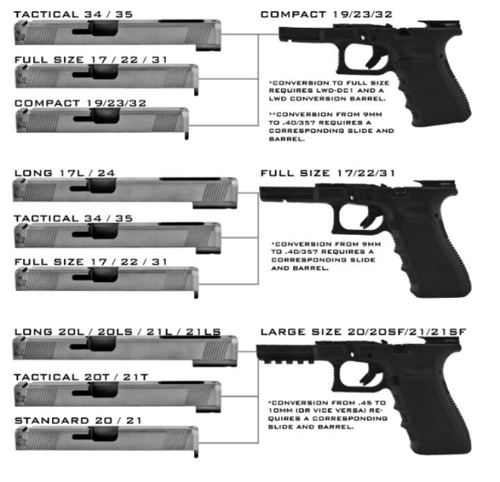 Pin by Patrick Randall on Gun concepts | Hand guns, Guns